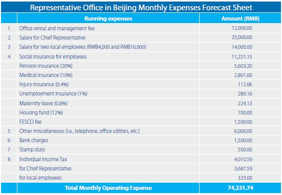 Monthly_expenses