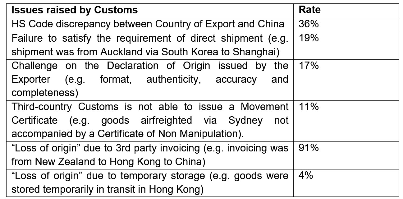 efficient_import_supply_chain_2